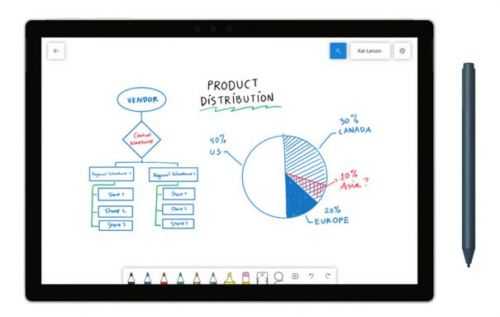 Microsoft Whiteboard app is out and lets you collaborate with others