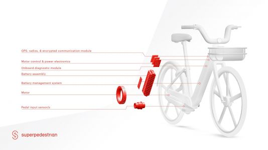 A startup born at MIT just got $16 million to build better hardware for bike and scooter sharing