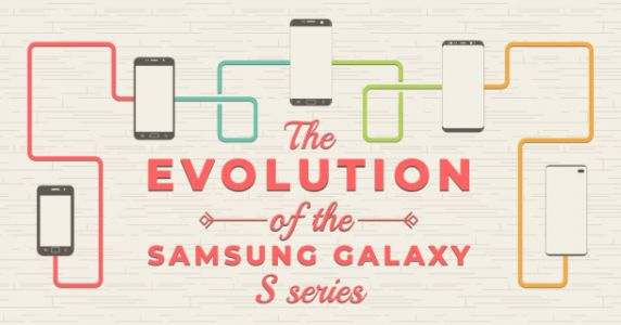 Brilliant infographic tracks the evolution of a decade of Samsung's Galaxy S phones