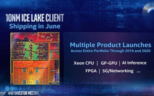 Intel 10nm chips finally ready to ship next month, 7nm in two years