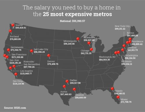 $216,181: That's the household income needed to buy a house in San Jose, report says