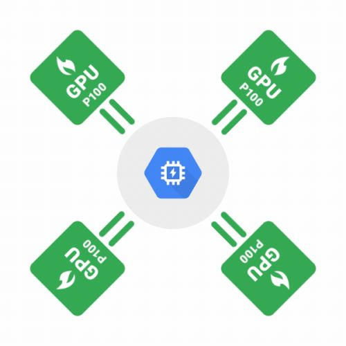 Google Cloud dials up the power for machine learning projects