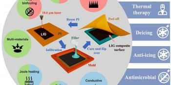 Laser-Induced Graphene Gains New Powers
