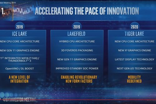 Intel roadmap confirms 10nm 'Tiger Lake' chip with Xe graphics, more Ice Lake and Lakefield details