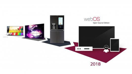 LG steps up Samsung rivalry by making webOS platform open source