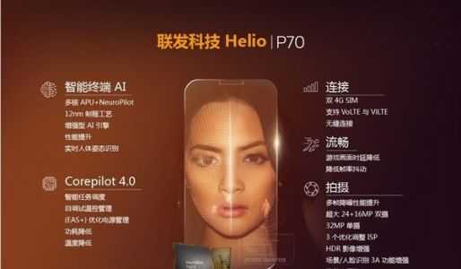 Realme U- series with Mediatek Helio P70 officially confirmed, will launch soon