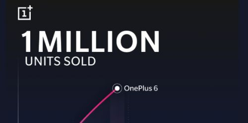 OnePlus 6 becomes the fastest selling flagship in company's history