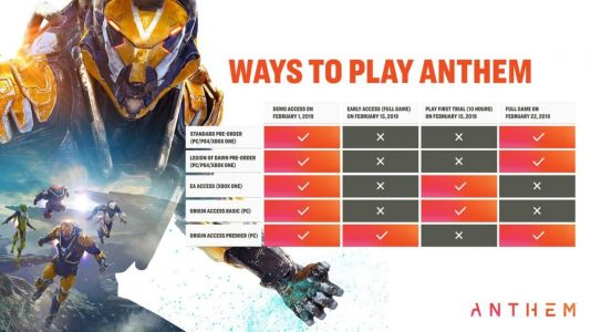 Anthem Early Access Release Is Today, But Servers Down For Some