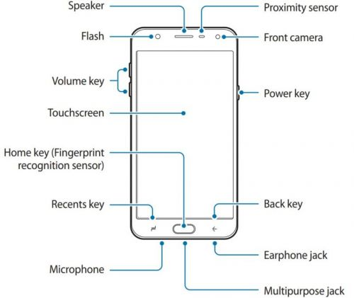 Galaxy J7 (2018)'s User Manual Appears On Official Website