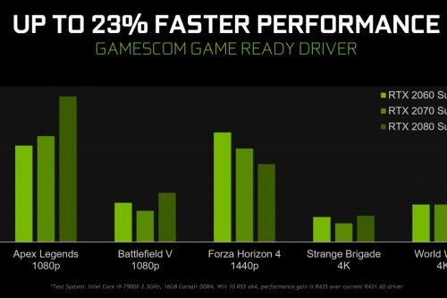 Nvidia's massive Gamescom Game Ready driver improves performance, latency and sharpness