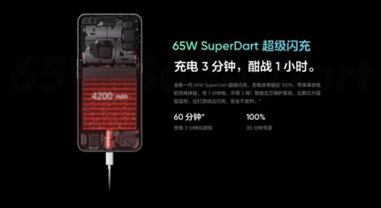 Realme's Ultra Dart Fast Charge Technology To Exceed 120W Input Power