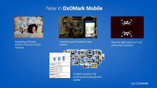 DxOMark revamps its mobile testing for the phone cameras of 2017