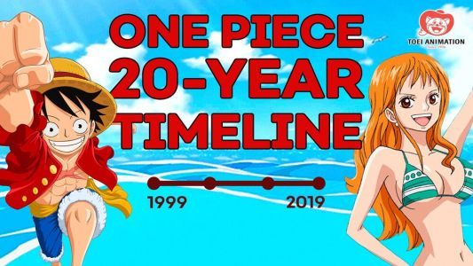 Crunchyroll Celebrates 20 Years of ONE PIECE with New Timeline Video