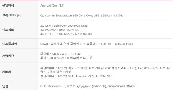 Sharp AQUOS S3 With Android One Available In South Korea