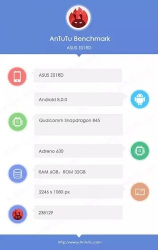 ASUS Z01RD Surfaces On AnTuTu With SD845 SoC, 6GB Of RAM