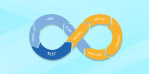 Earn your DevOps certification for less than $100 with this Master Class Bundle
