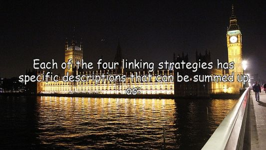 Search Engine Optimization: Natural Linking Strategies