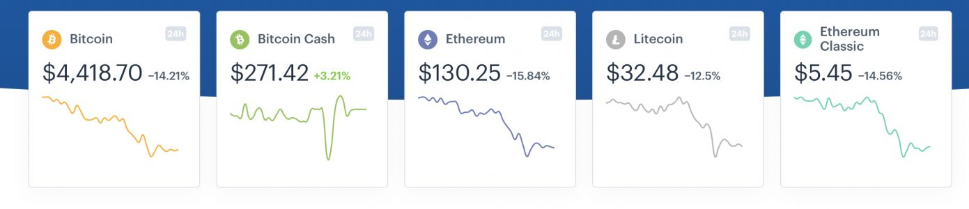 WTF is happening to crypto?