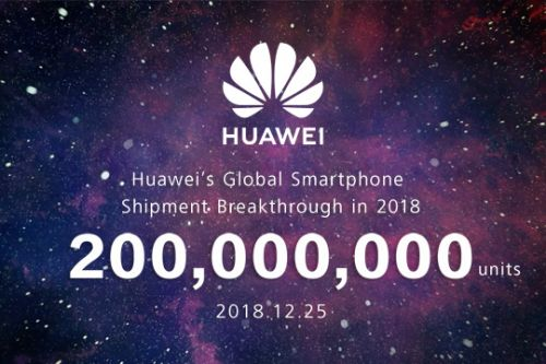 Huawei ships 200 million phones in 2019