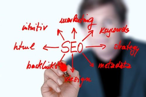 Who Said Search Engine Optimization Isn't Easy? Try These Tips For The Best Results
