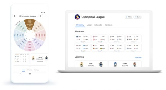 Google News Has All The Champions League Information You Need