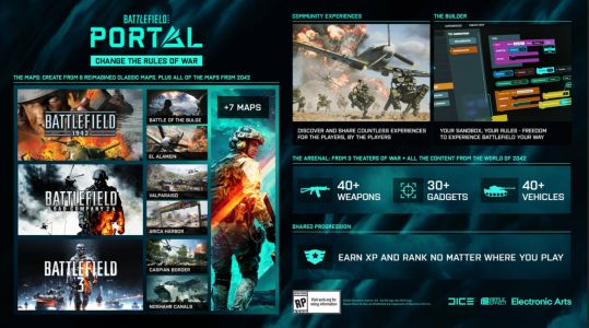 Battlefield 2042 Brings Back Bad Company 2 Content In Ambitious Portal Mode