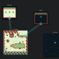 GB Studio offers a free Game Boy-inspired way to create 2D games