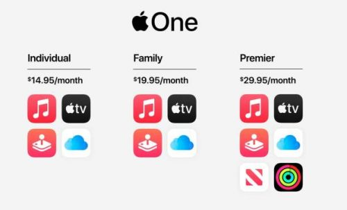 Apple One is now live - here's how to get the new subscription bundles