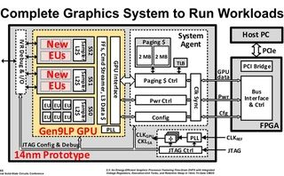 Intel shows off discreet graphics chip prototype