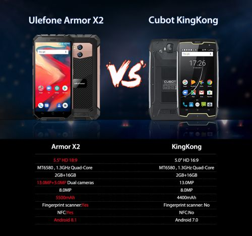 Ulefone Armor X2 Gets Compared To The Cubot KingKong