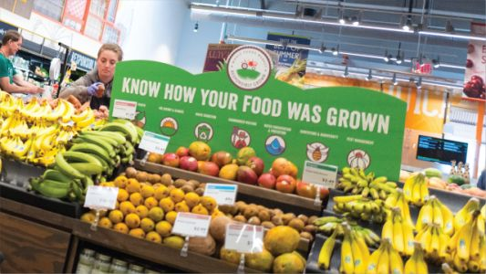 Public Perspectives on Food Risks