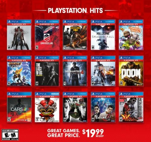 PlayStation 4 Brings Back Greatest Hits Lineup Of Discounted Games