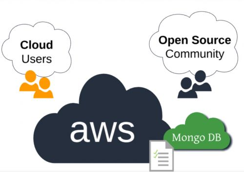 Recent database offerings by AWS-Good for users, Dangerous for open source business models