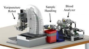 Researchers Create Robot That Can Draw and Test Your Blood