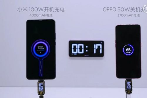 Xiaomi's 100W fast-charger fills a 4,000mAh battery in 17 minutes