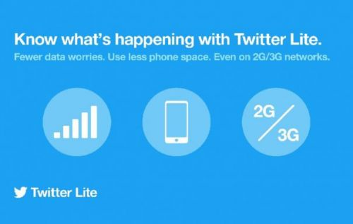 Twitter Lite expands to 21 countries, gets push notifications