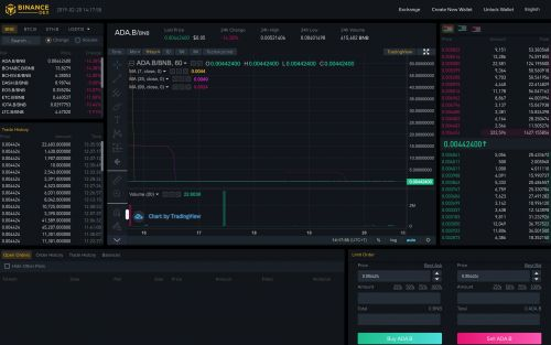 Binance releases a first version of its decentralized crypto exchange